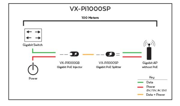 VX-Pi1000SP-App1