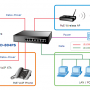FSD-804PS Application