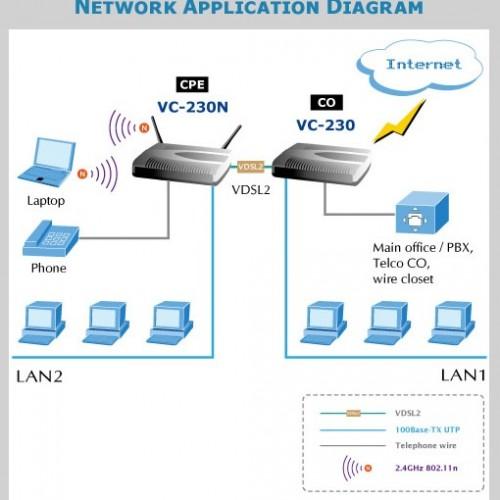 VC-230N Application