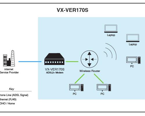 VX-VER170S Application
