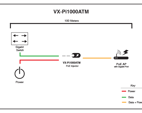 VX-Pi1000ATM Application