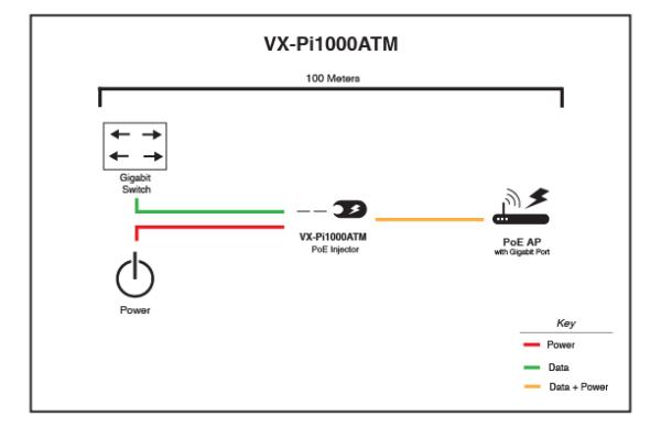 VX-Pi1000ATM Application
