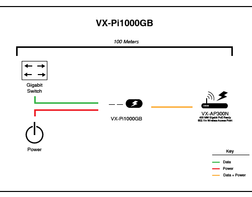 VX-Pii1000GB Application Diagram