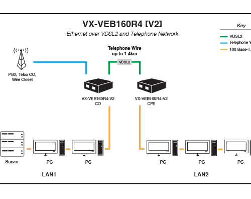 VX-VEB160R4-V2-Application