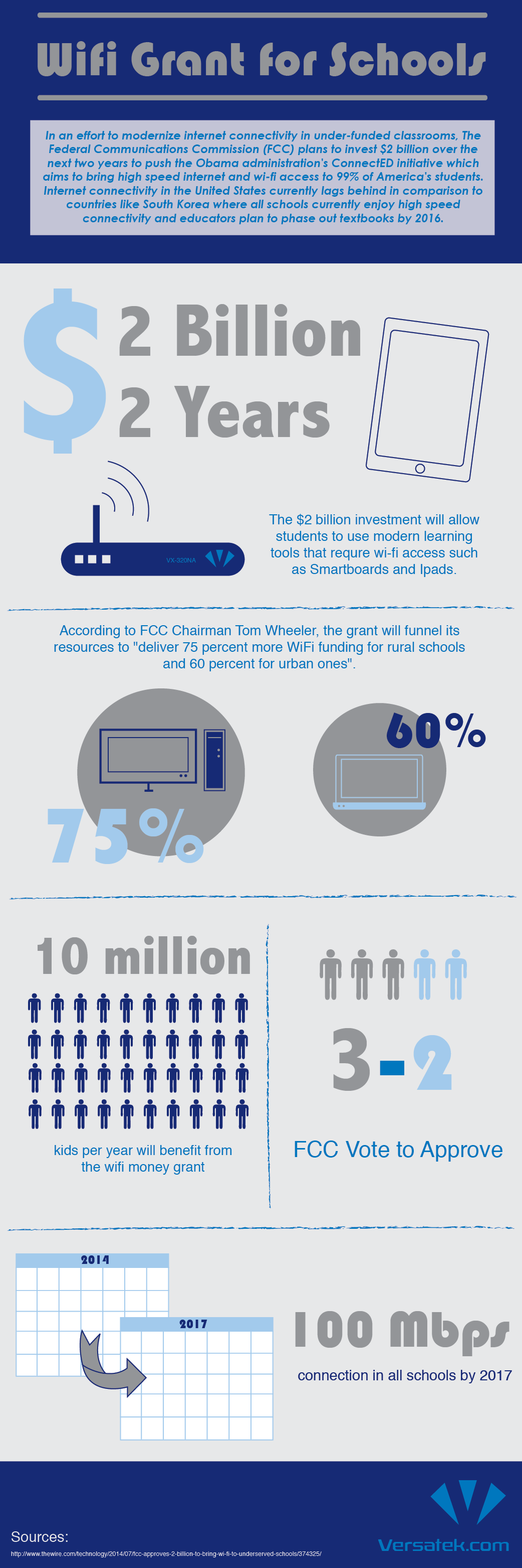 wifi_infographic_versa
