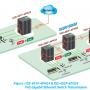 IGS-401F-4PH24 Application