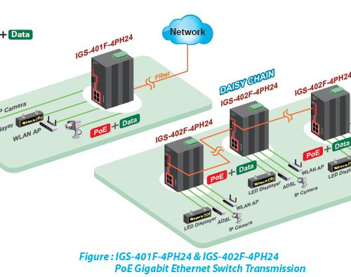 IGS-402F-4PH24 Application