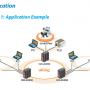 IGS-404SM Application