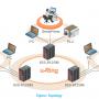 IGS-803SM Application