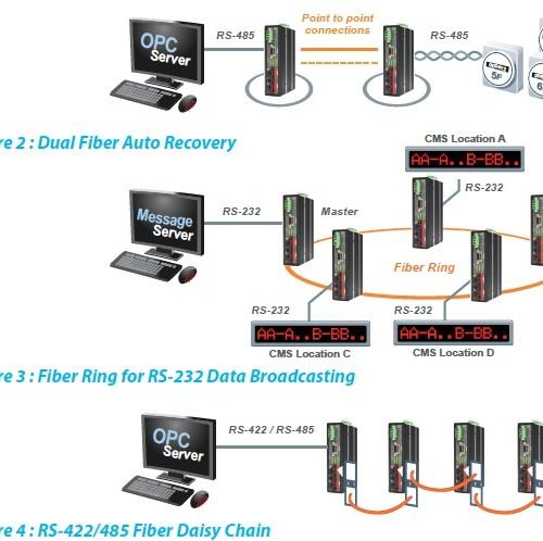 IFC-FDC-E Application