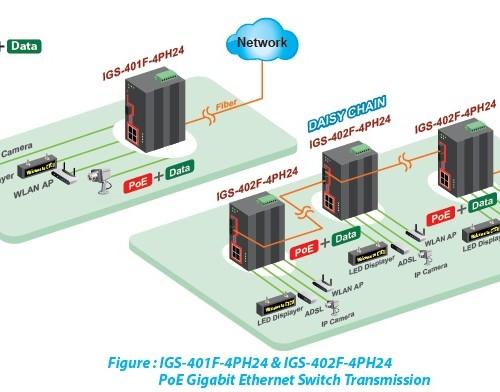 IGS-401F-4PHE24 Application