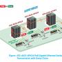 IGS-402S-4PHE24 Application