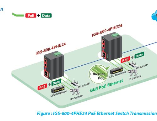 IGS-600-4PHE24 Application