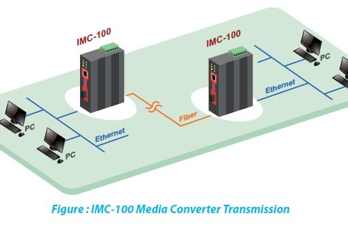 IMC-100-E Application