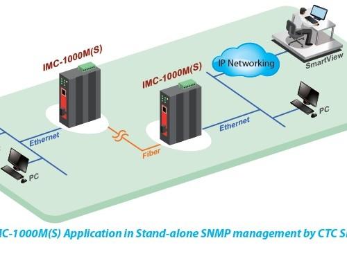 IMC-1000MS Application