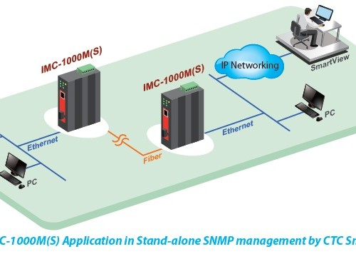 IMC-1000MS-E Application