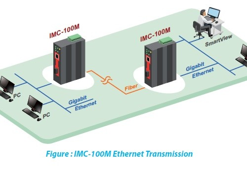 IMC-100M(E) Application