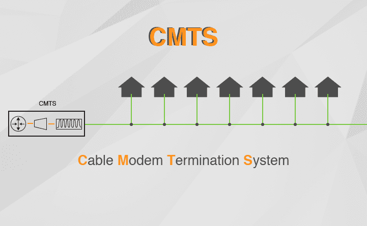How Docsis 3 0 Improves Speed In Integrated And Modular