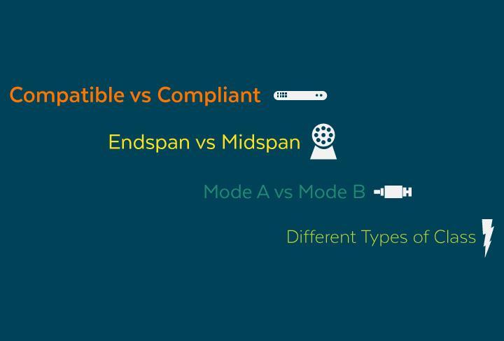 PoE Compatibility vs Compliant