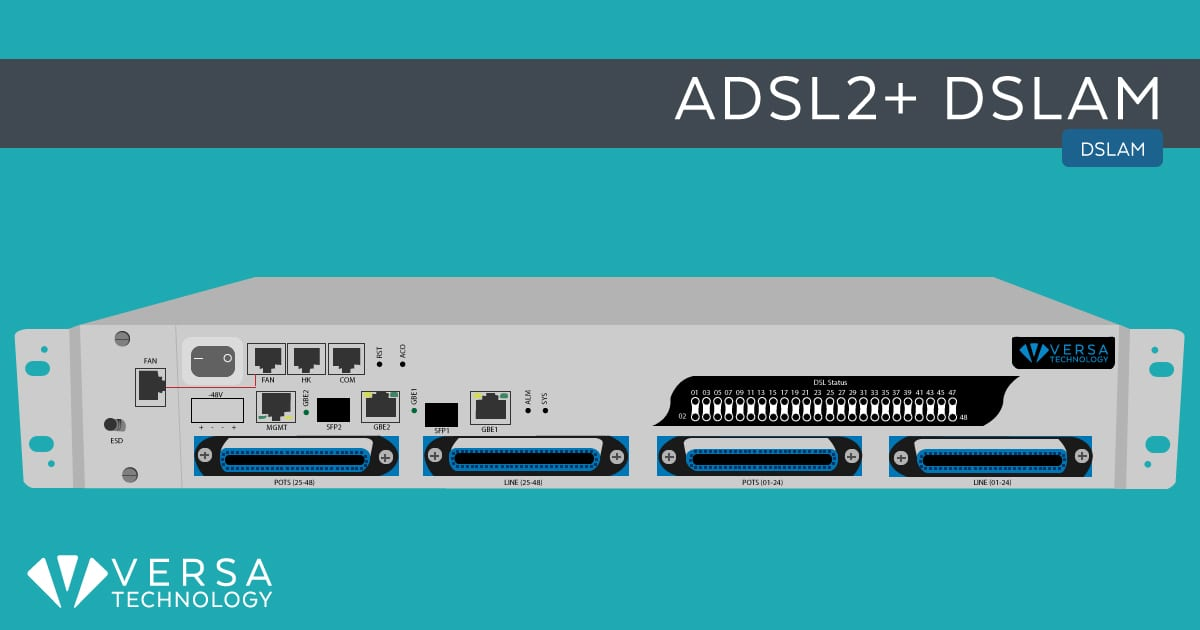 ADSL2+ DSLAM