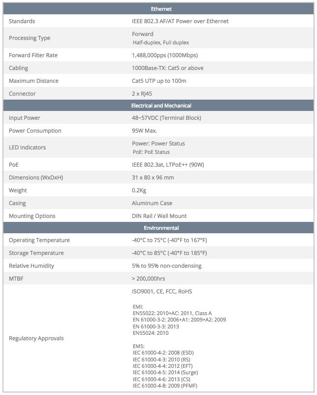 VX-1000GPP Spec Chart