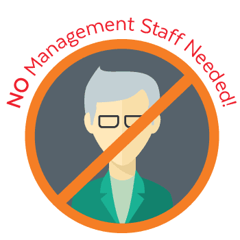 No Management Staff Needed