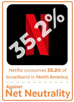 Netflix bandwidth consumption