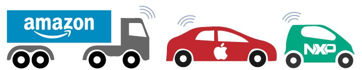 Autonomous Car Contenders