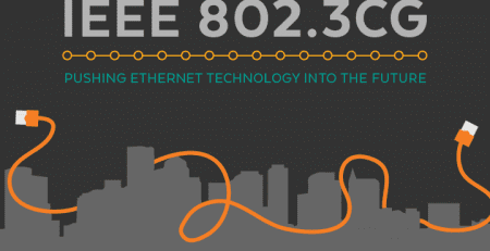 IEEE 802.3cg | Pushing Ethernet Technology Into the Future