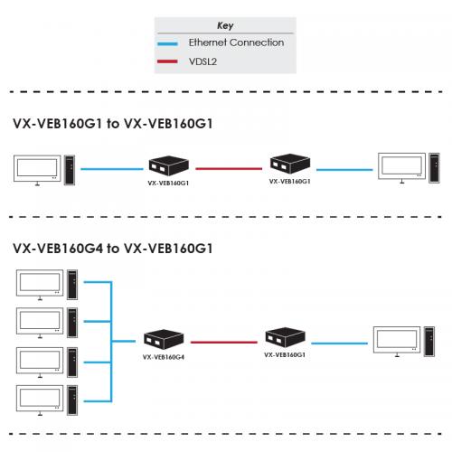 VX-VEB160G1 and VX-VEB160G4 Application Diagram