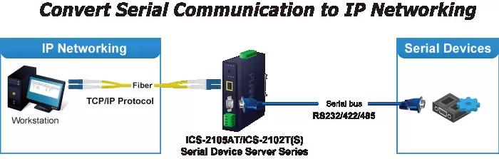 Extend Network Distance