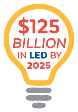 LED Lighting Stat